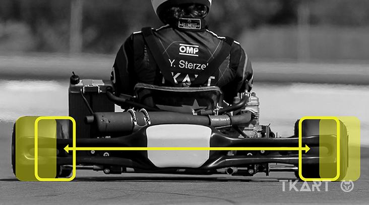 Rear Track Width - TKART - News, tips, tech about karting