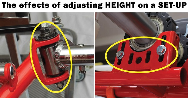 The effects of adjusting height on a kart's set-up