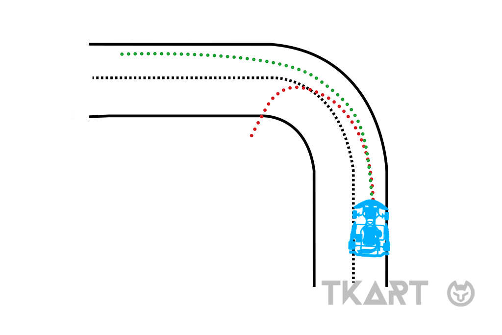 Set-up and driving tricks to reduce oversteer - TKart Magazine